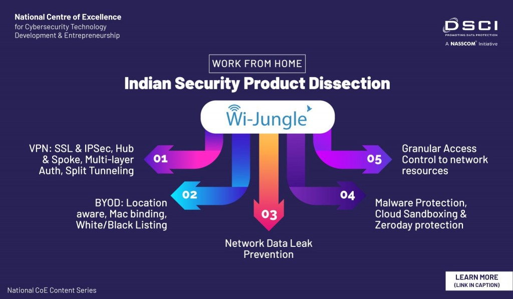 Meity-DSCI-WorkFromHome-Security-Solution-WiJungle